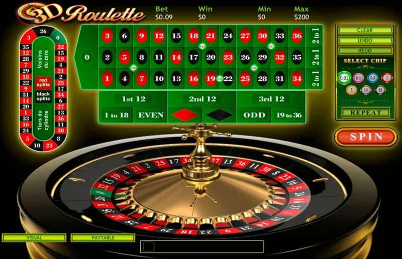 Petunjuk Tentang Cara Bermain Roulette di Fun88 Kasino